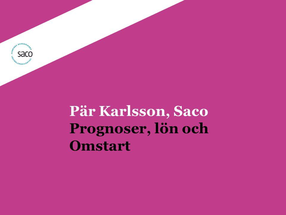 Pär Karlsson, Saco Prognoser, lön och Omstart