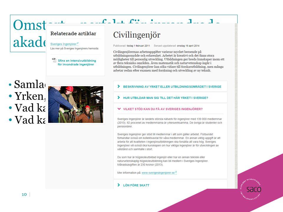 10 | Omstart – perfekt för invandrade akademiker Samlad information Yrken, tips, utbildning & inspiration Vad kan/måste du göra? Vad kan du få hjälp m