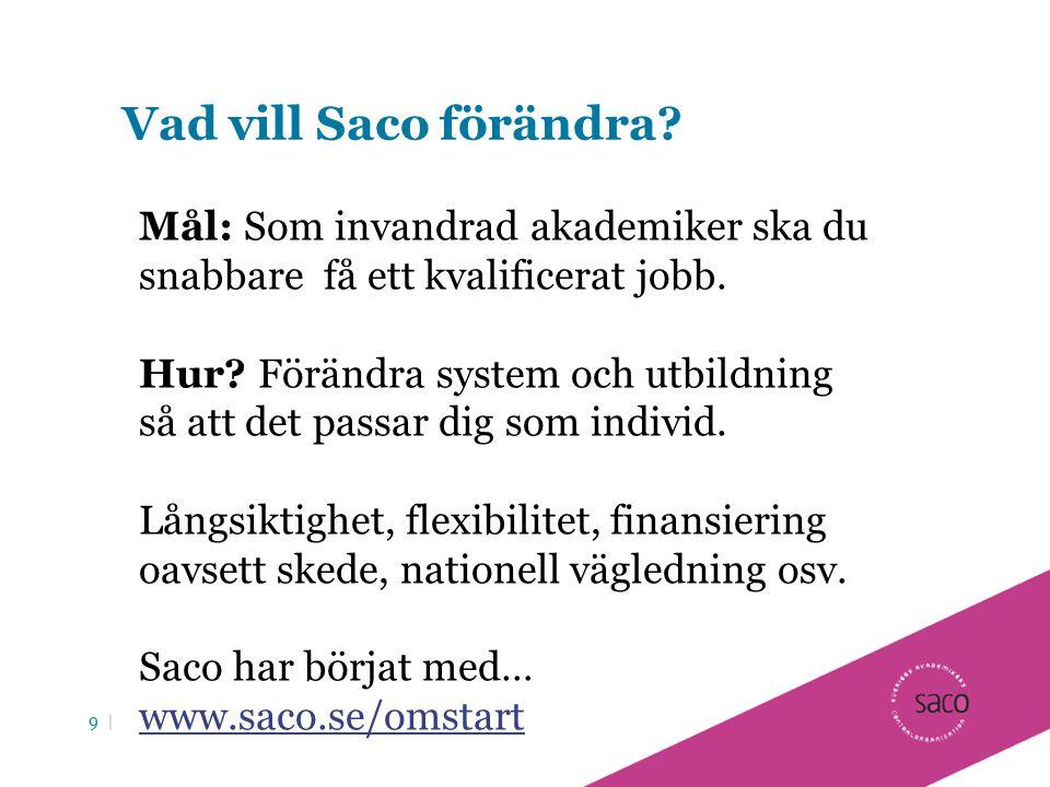 Vad vill Saco förändra? 9 | Mål: Som invandrad akademiker ska du snabbare få ett kvalificerat jobb. Hur? Förändra system och utbildning så att det pas