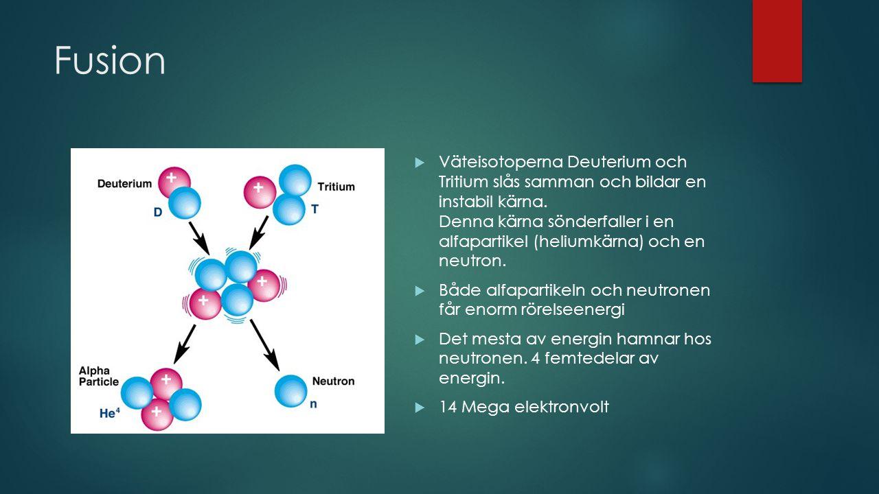 Fusion  Väteisotoperna Deuterium och Tritium slås samman och bildar en instabil kärna. Denna kärna sönderfaller i en alfapartikel (heliumkärna) och e