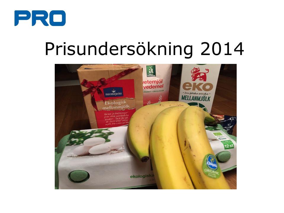 Prisundersökning 2014