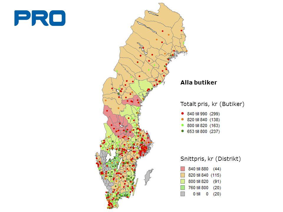 Snittpris, kr (Distrikt) Totalt pris, kr (Butiker) Alla butiker