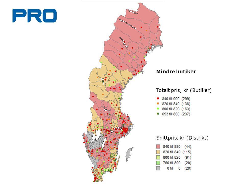 Snittpris, kr (Distrikt) Totalt pris, kr (Butiker) Mindre butiker