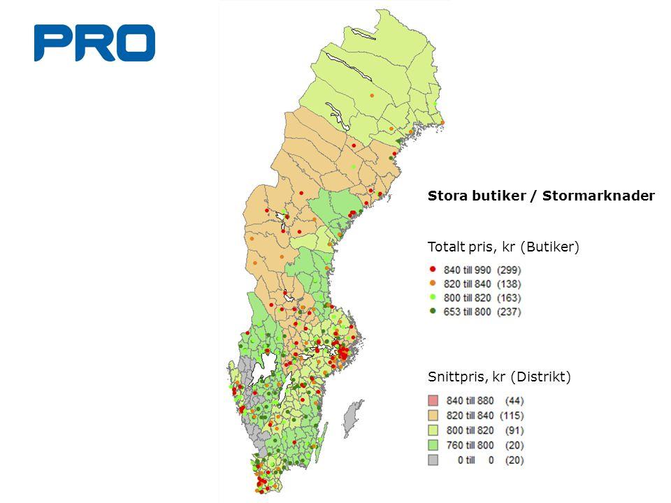 Snittpris, kr (Distrikt) Totalt pris, kr (Butiker) Stora butiker / Stormarknader