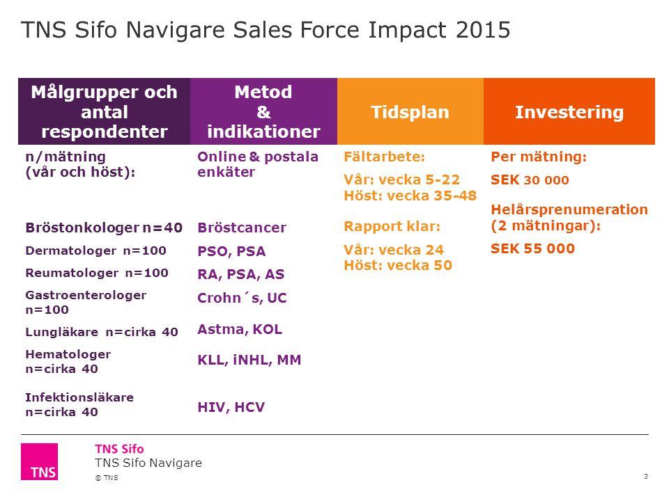 TNS Sifo Navigare © TNS 3 TNS Sifo Navigare Sales Force Impact 2015 Målgrupper och antal respondenter Metod & indikationer TidsplanInvestering n/mätni