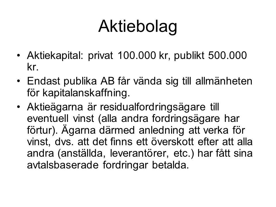 Aktiebolag Aktiekapital: privat 100.000 kr, publikt 500.000 kr. Endast publika AB får vända sig till allmänheten för kapitalanskaffning. Aktieägarna ä