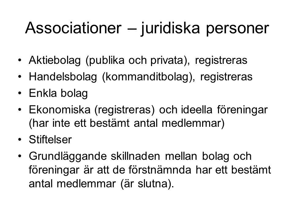 Associationer – juridiska personer Aktiebolag (publika och privata), registreras Handelsbolag (kommanditbolag), registreras Enkla bolag Ekonomiska (re