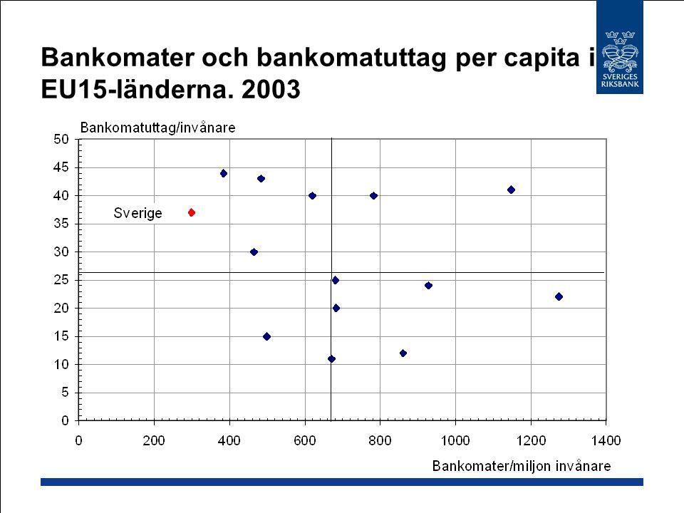 Bankomater och bankomatuttag per capita i EU15-länderna. 2003