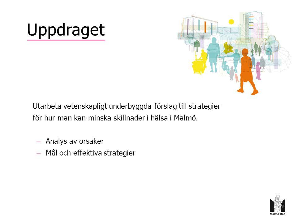 Uppdraget Utarbeta vetenskapligt underbyggda förslag till strategier för hur man kan minska skillnader i hälsa i Malmö. – Analys av orsaker – Mål och