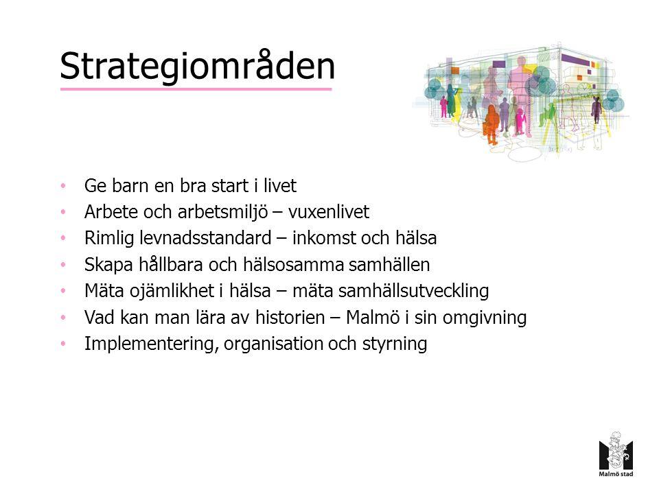 Strategiområden Ge barn en bra start i livet Arbete och arbetsmiljö – vuxenlivet Rimlig levnadsstandard – inkomst och hälsa Skapa hållbara och hälsosa