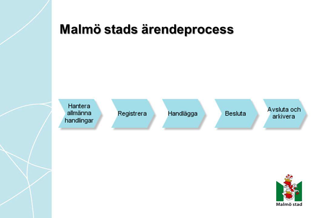 Malmö stads ärendeprocess