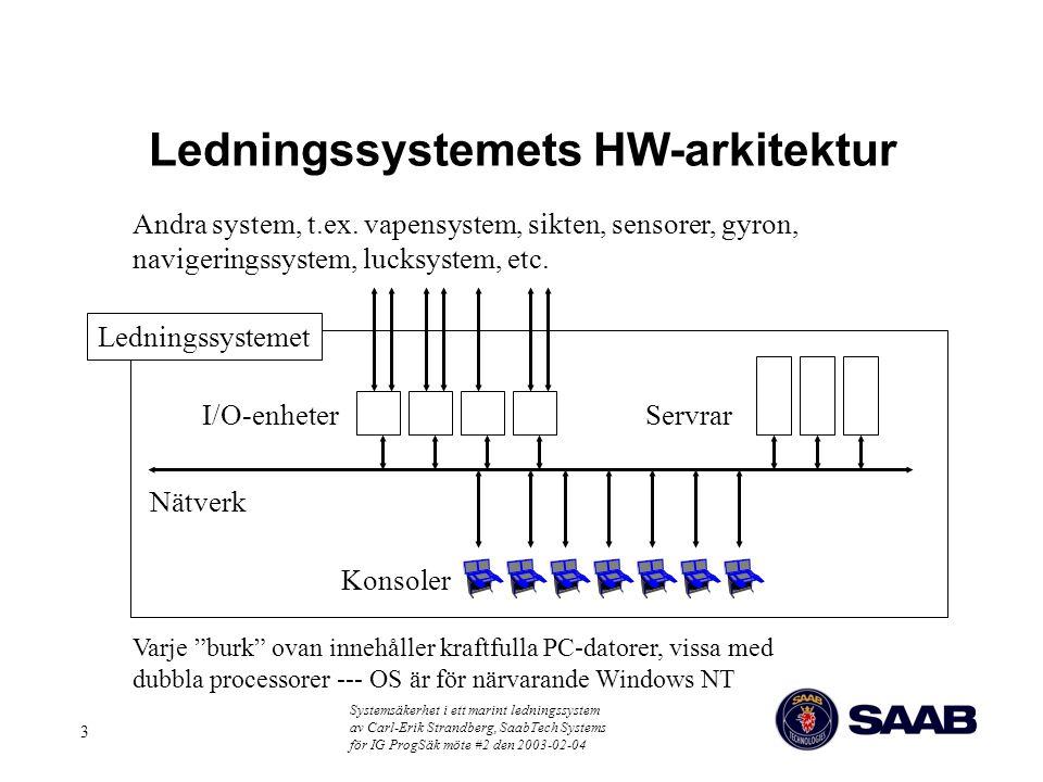 Systemsäkerhet i ett marint ledningssystem av Carl-Erik Strandberg, SaabTech Systems för IG ProgSäk möte #2 den 2003-02-04 3 Ledningssystemets HW-arki