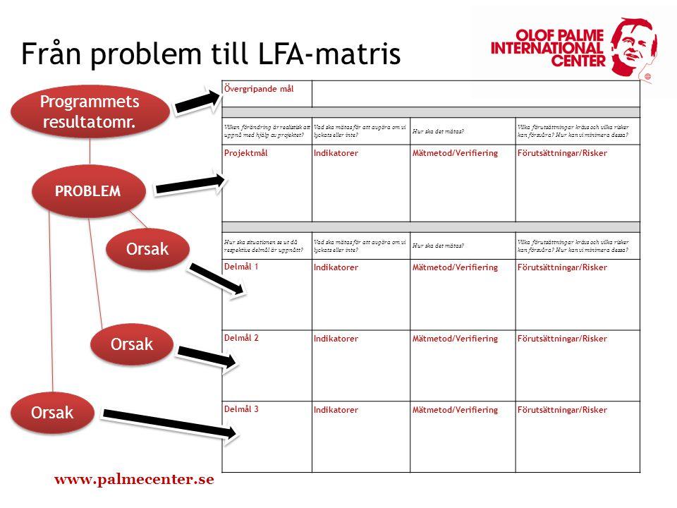 Från problem till LFA-matris Programmets resultatomr. www.palmecenter.se Övergripande mål Vilken förändring är realistisk att uppnå med hjälp av proje