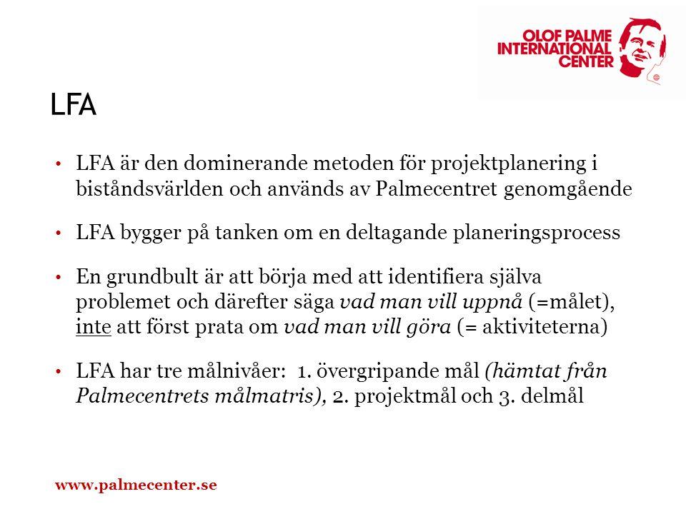 Hiv och aids Miljö Jämställdhet LFA:s nio steg 1.Omvärldsanalys 2.