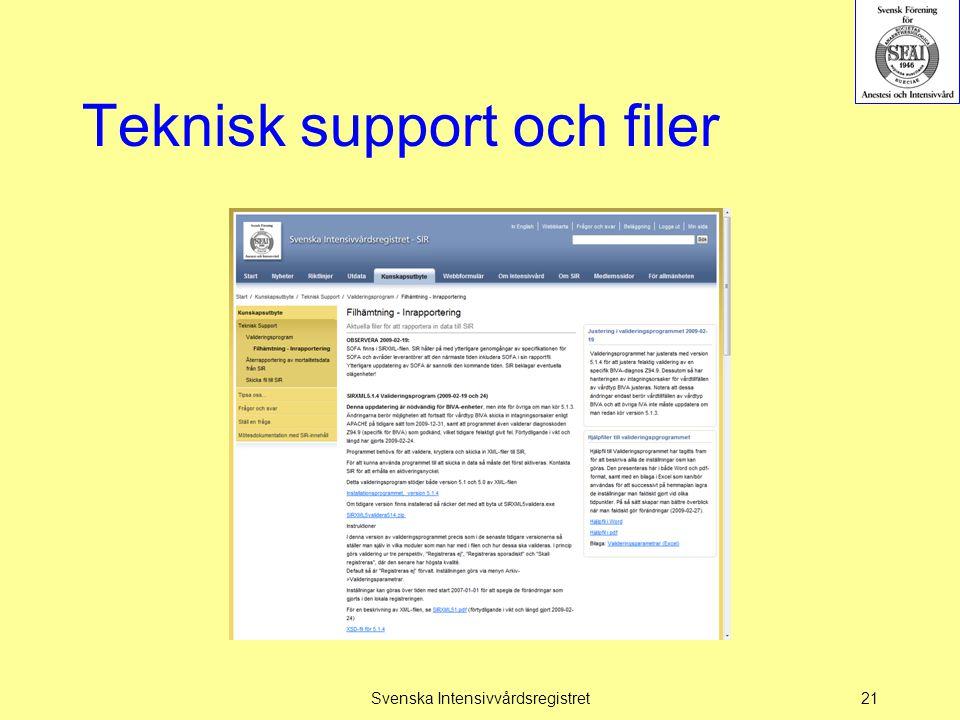 Teknisk support och filer Svenska Intensivvårdsregistret21