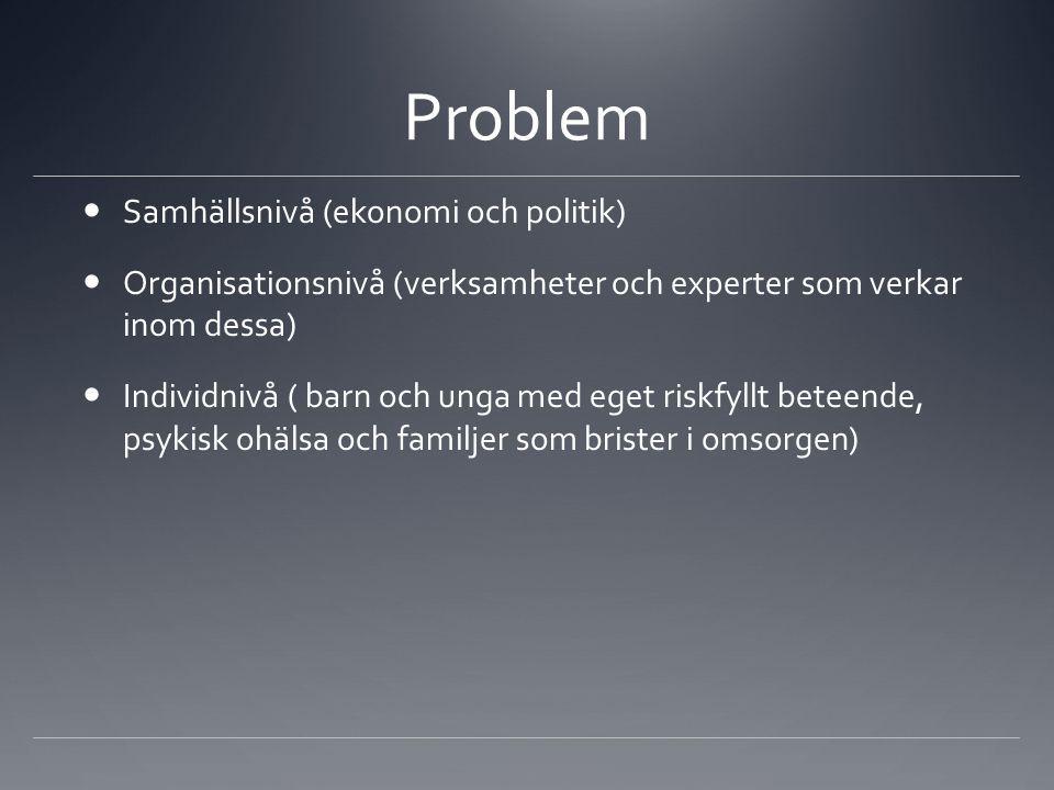 Problem Samhällsnivå (ekonomi och politik) Organisationsnivå (verksamheter och experter som verkar inom dessa) Individnivå ( barn och unga med eget riskfyllt beteende, psykisk ohälsa och familjer som brister i omsorgen)