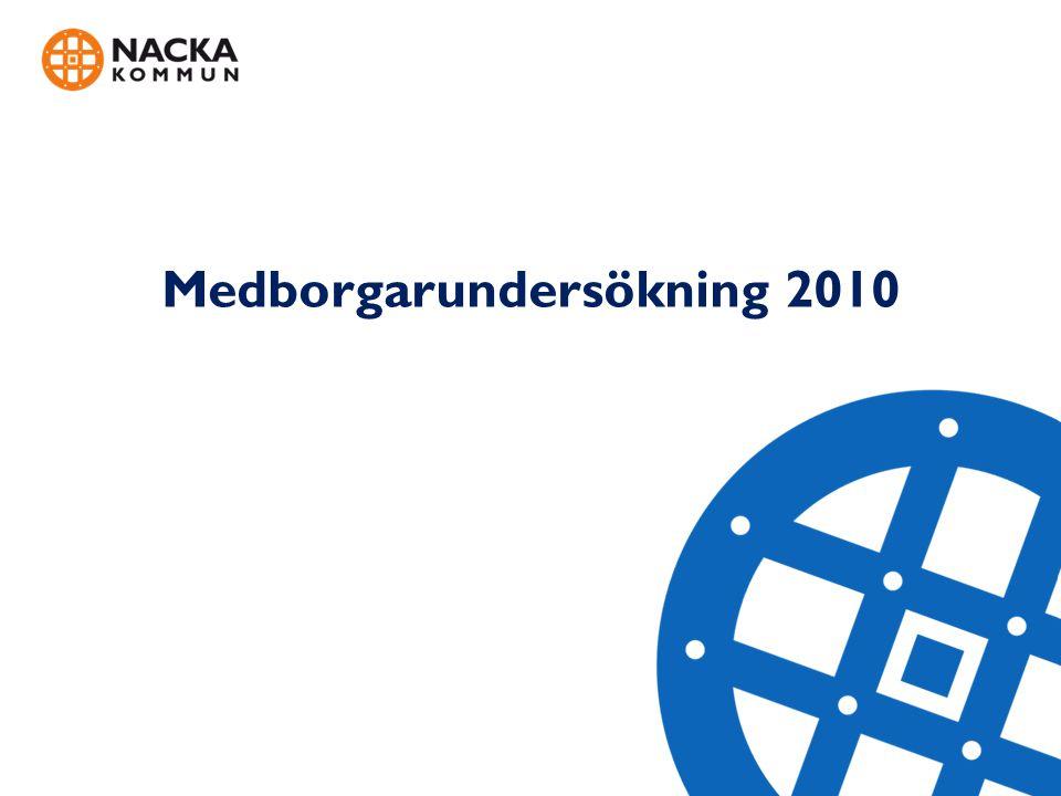 Medborgarundersökning 2010