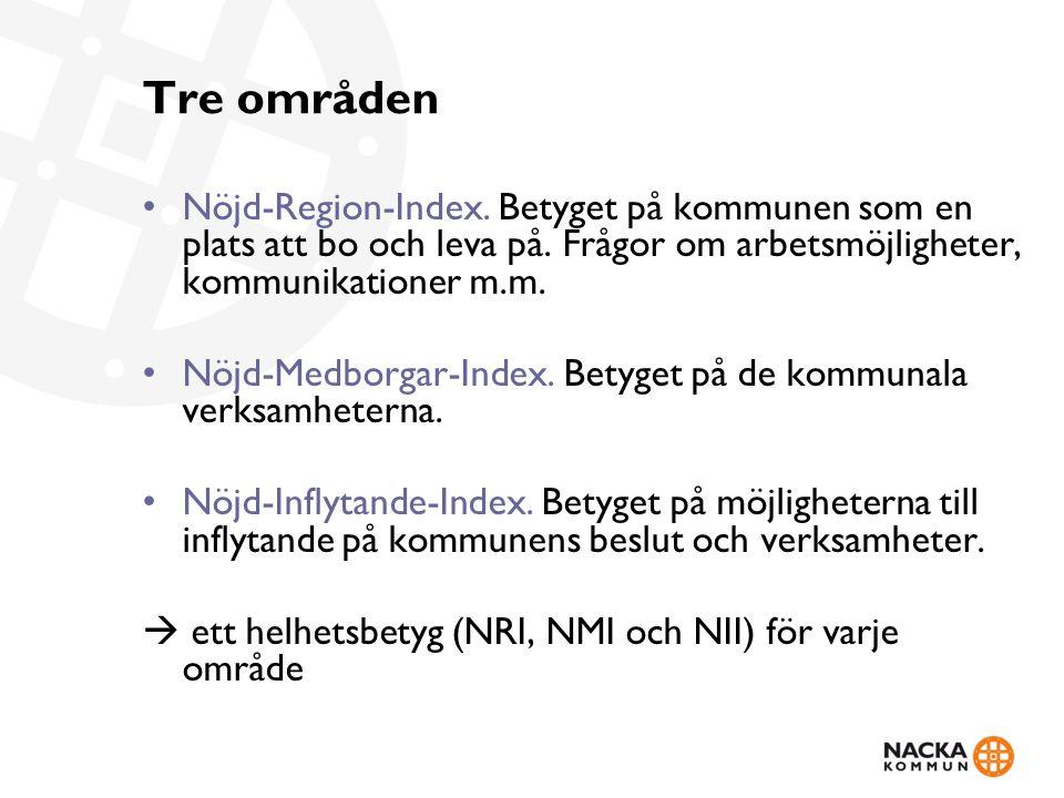 Tre områden Nöjd-Region-Index. Betyget på kommunen som en plats att bo och leva på.