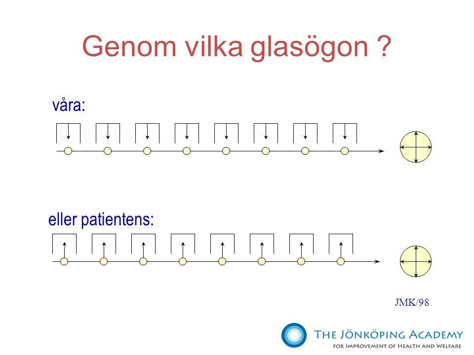 Genom vilka glasögon ? våra: eller patientens: JMK/98