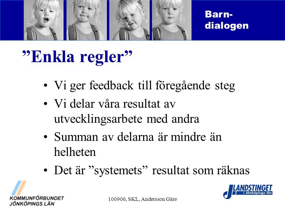 """100906, SKL, Andersson Gäre """"Enkla regler"""" Vi ger feedback till föregående steg Vi delar våra resultat av utvecklingsarbete med andra Summan av delarn"""