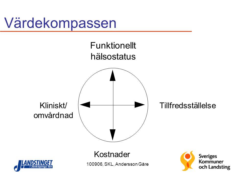 100906, SKL, Andersson Gäre Värdekompassen Kostnader Funktionellt hälsostatus Kliniskt/ omvårdnad Tillfredsställelse