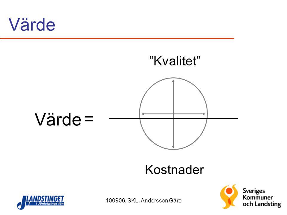 """100906, SKL, Andersson Gäre Värde """"Kvalitet"""" Kostnader Värde ="""