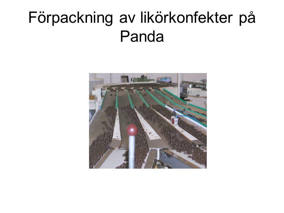 Förpackning av likörkonfekter på Panda