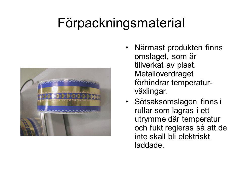 Förpackningsmaterial Närmast produkten finns omslaget, som är tillverkat av plast.