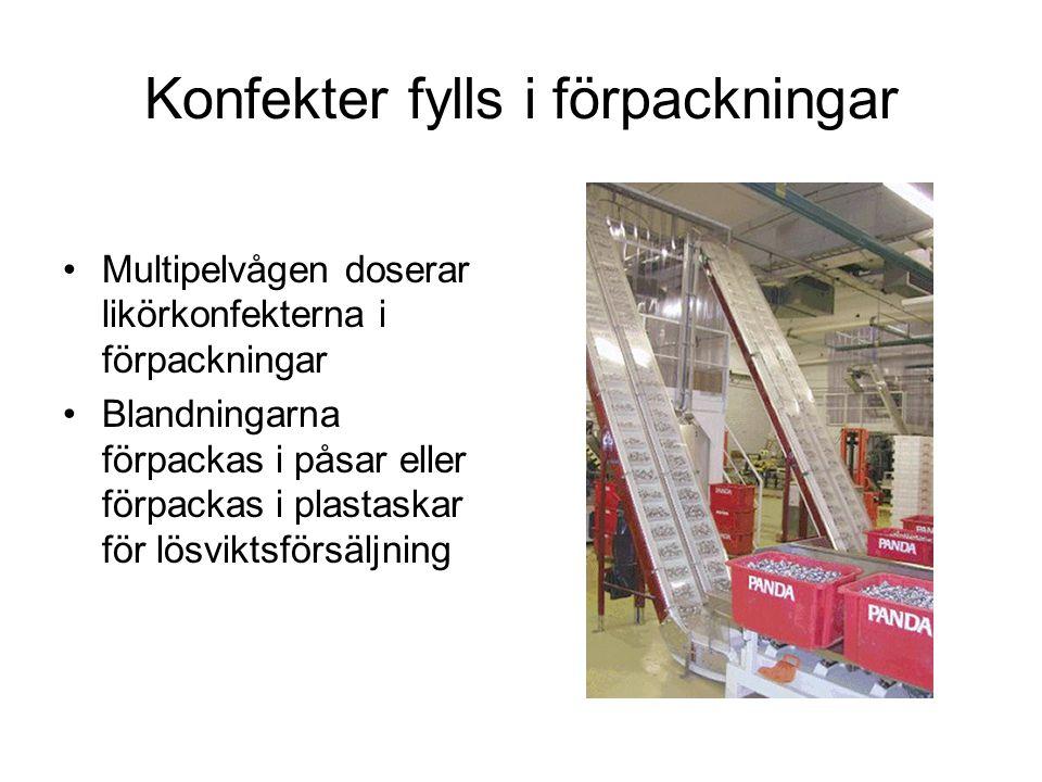 Konfekter fylls i förpackningar Multipelvågen doserar likörkonfekterna i förpackningar Blandningarna förpackas i påsar eller förpackas i plastaskar för lösviktsförsäljning