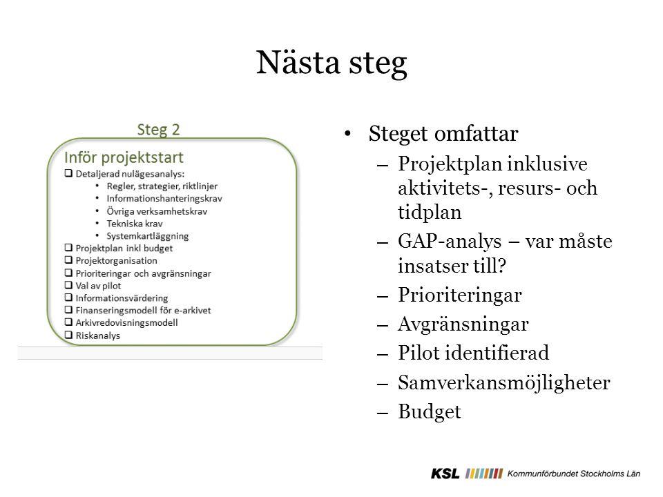 Nästa steg Steget omfattar – Projektplan inklusive aktivitets-, resurs- och tidplan – GAP-analys – var måste insatser till? – Prioriteringar – Avgräns