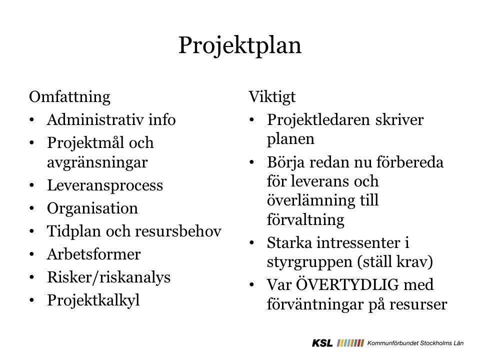 Projektplan Omfattning Administrativ info Projektmål och avgränsningar Leveransprocess Organisation Tidplan och resursbehov Arbetsformer Risker/riskan