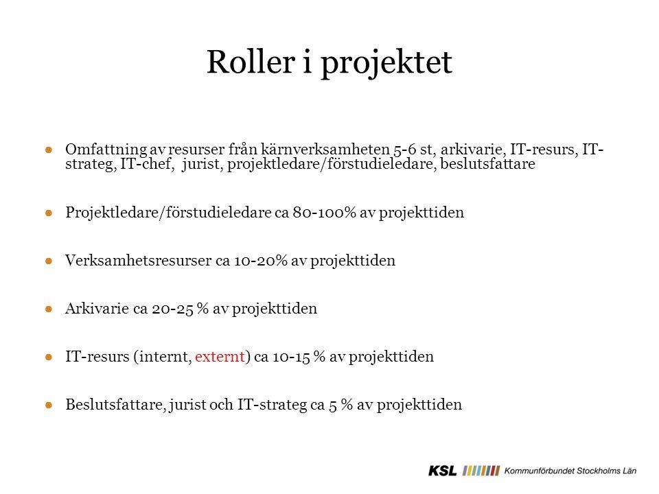 Roller i projektet ● Omfattning av resurser från kärnverksamheten 5-6 st, arkivarie, IT-resurs, IT- strateg, IT-chef, jurist, projektledare/förstudieledare, beslutsfattare ● Projektledare/förstudieledare ca 80-100% av projekttiden ● Verksamhetsresurser ca 10-20% av projekttiden ● Arkivarie ca 20-25 % av projekttiden ● IT-resurs (internt, externt) ca 10-15 % av projekttiden ● Beslutsfattare, jurist och IT-strateg ca 5 % av projekttiden