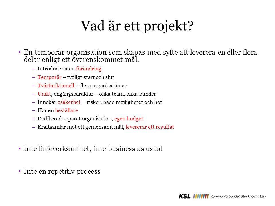 Vad är ett projekt? En temporär organisation som skapas med syfte att leverera en eller flera delar enligt ett överenskommet mål. – Introducerar en fö