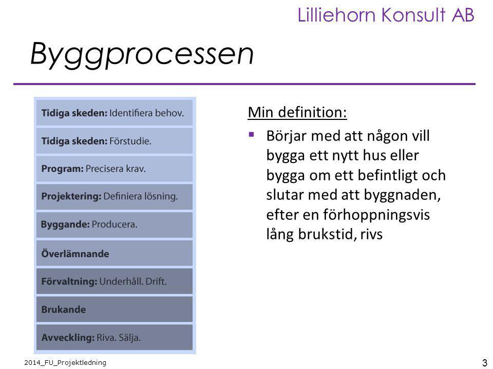 14 2014_FU_Projektledning Lilliehorn Konsult AB Tekniska undersökningar  Korrosionsanalys  Termografering  Mätning av rumstemperatur  Täthetsprovning  Fuktmätning  Spårgasmätning  Lufthastighetsmätning  Radon