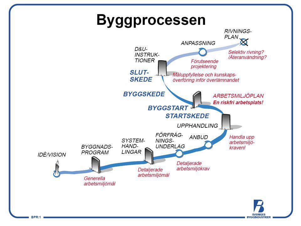 45 2014_FU_Projektledning Lilliehorn Konsult AB Provningsskede  Vilken provning behövs.