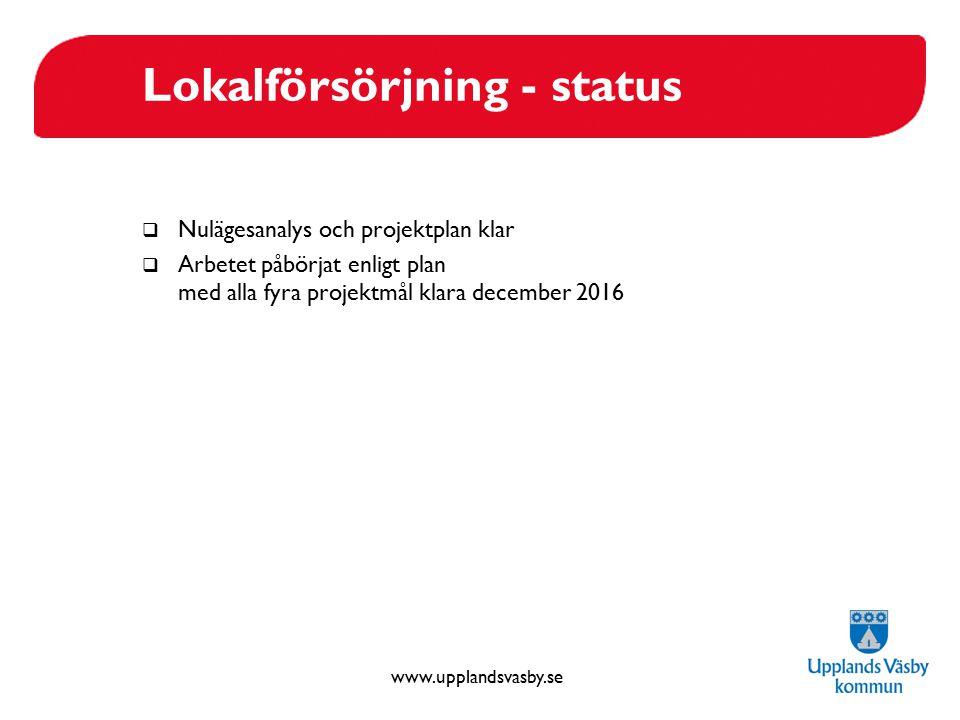 www.upplandsvasby.se Lokalförsörjning - status  Nulägesanalys och projektplan klar  Arbetet påbörjat enligt plan med alla fyra projektmål klara dece