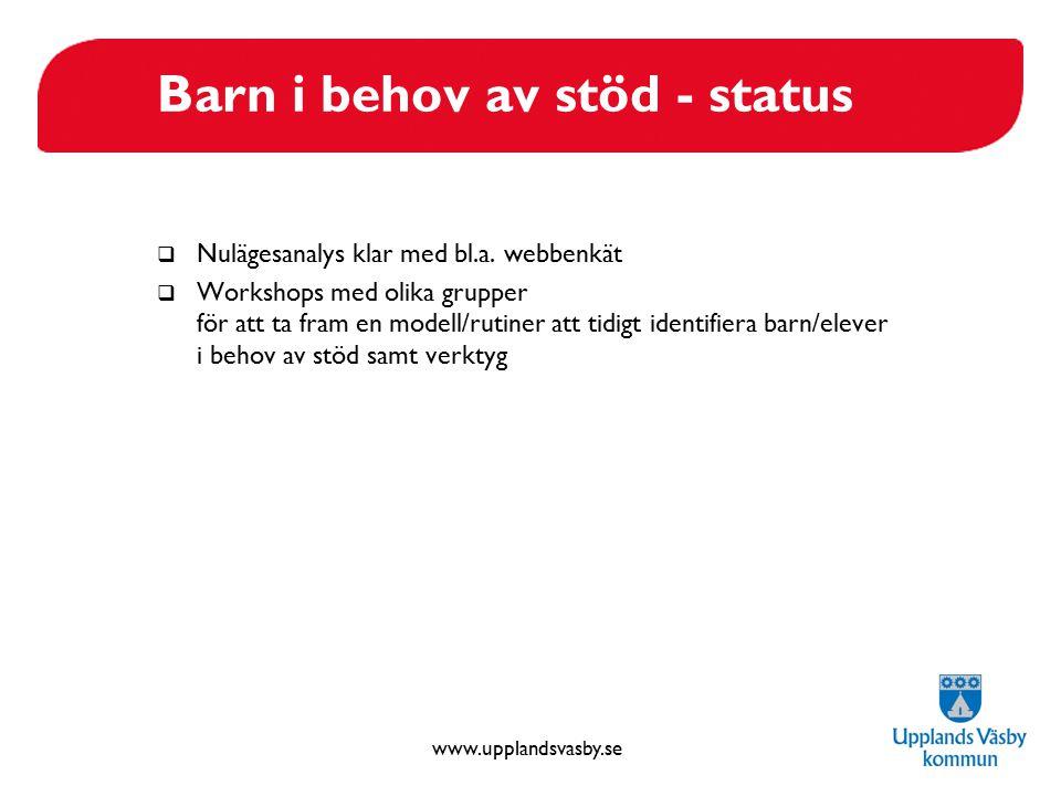 www.upplandsvasby.se Barn i behov av stöd - status  Nulägesanalys klar med bl.a. webbenkät  Workshops med olika grupper för att ta fram en modell/ru