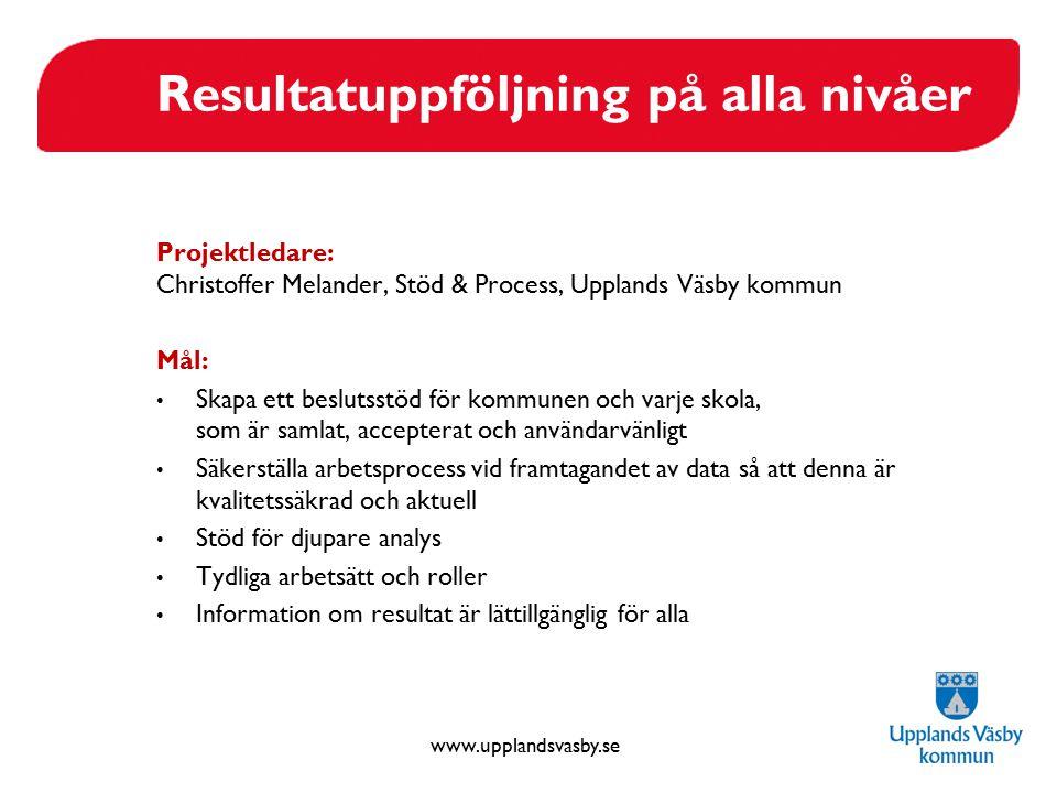 www.upplandsvasby.se Resultatuppföljning på alla nivåer Projektledare: Christoffer Melander, Stöd & Process, Upplands Väsby kommun Mål: Skapa ett besl