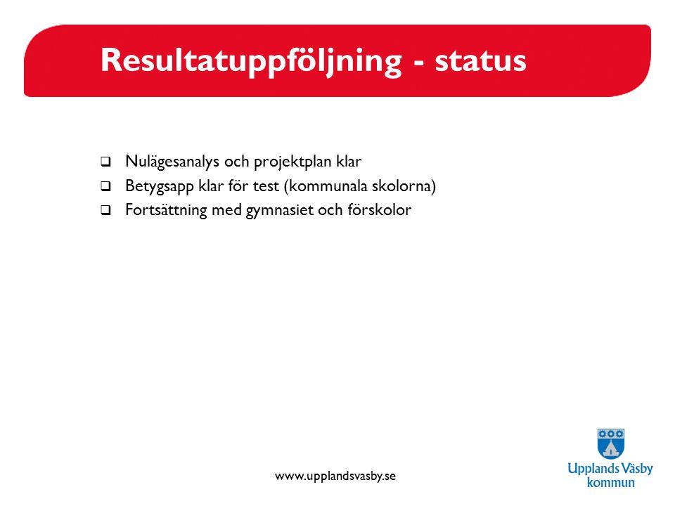 www.upplandsvasby.se Resultatuppföljning - status  Nulägesanalys och projektplan klar  Betygsapp klar för test (kommunala skolorna)  Fortsättning m