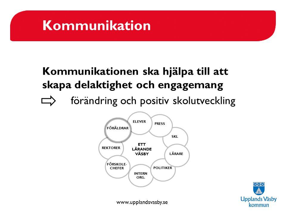 www.upplandsvasby.se SKL Kommunikation Kommunikationen ska hjälpa till att skapa delaktighet och engagemang förändring och positiv skolutveckling INTE