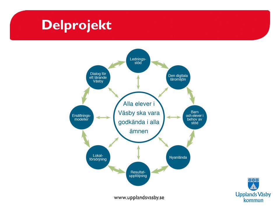 www.upplandsvasby.se Delprojekt