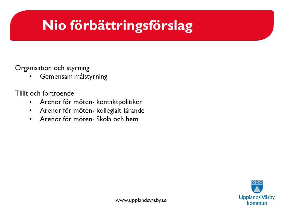 www.upplandsvasby.se Nio förbättringsförslag Organisation och styrning Gemensam målstyrning Tillit och förtroende Arenor för möten- kontaktpolitiker A