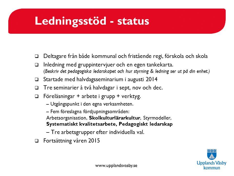 www.upplandsvasby.se Ledningsstöd - status  Deltagare från både kommunal och fristående regi, förskola och skola  Inledning med gruppintervjuer och