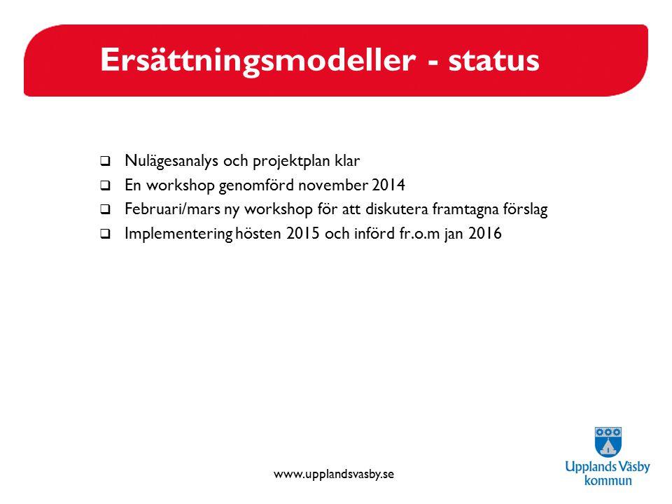 www.upplandsvasby.se Ersättningsmodeller - status  Nulägesanalys och projektplan klar  En workshop genomförd november 2014  Februari/mars ny worksh