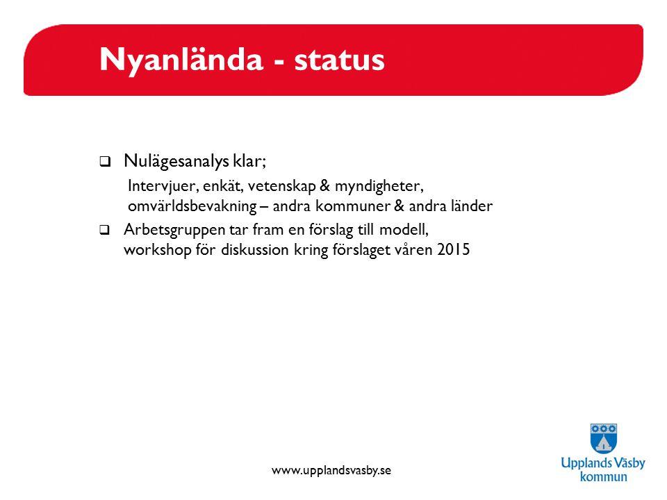 www.upplandsvasby.se Nyanlända - status  Nulägesanalys klar; Intervjuer, enkät, vetenskap & myndigheter, omvärldsbevakning – andra kommuner & andra l