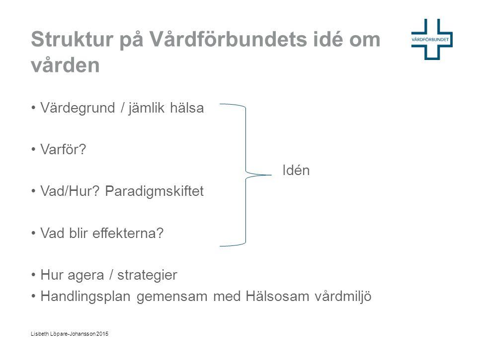Struktur på Vårdförbundets idé om vården Lisbeth Löpare-Johansson 2015 Värdegrund / jämlik hälsa Varför? Idén Vad/Hur? Paradigmskiftet Vad blir effekt