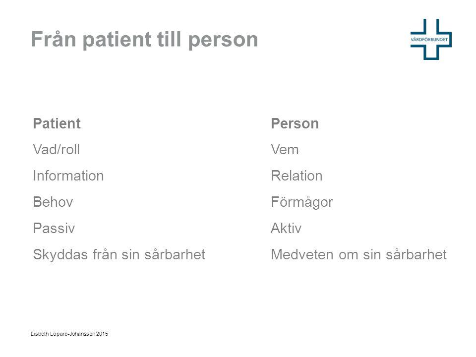 Från patient till person Lisbeth Löpare-Johansson 2015 PatientPerson Vad/rollVem InformationRelation BehovFörmågor PassivAktiv Skyddas från sin sårbar