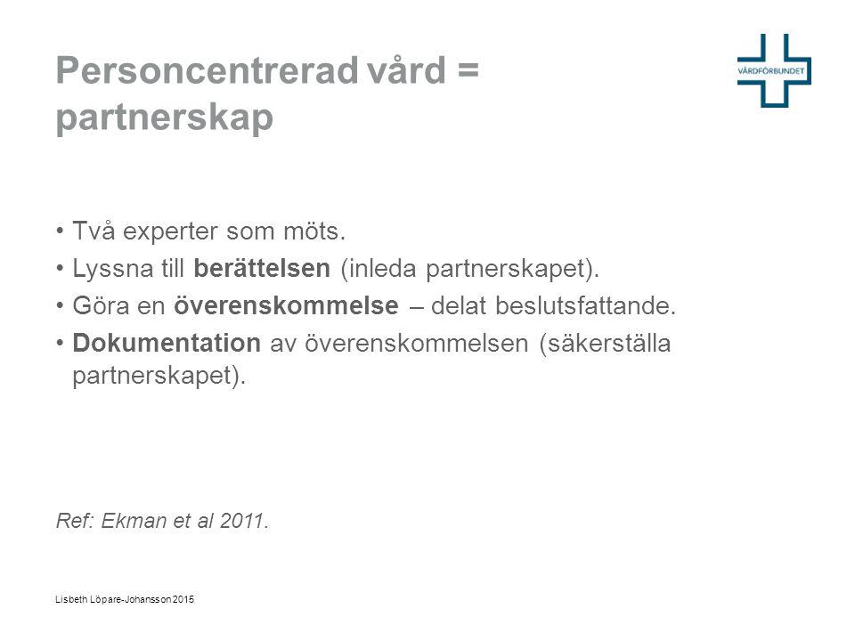 Personcentrerad vård = partnerskap Två experter som möts. Lyssna till berättelsen (inleda partnerskapet). Göra en överenskommelse – delat beslutsfatta