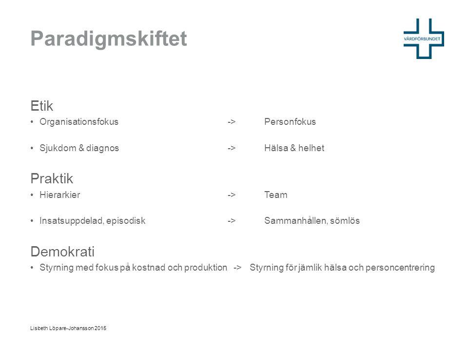 Paradigmskiftet Etik Organisationsfokus->Personfokus Sjukdom & diagnos->Hälsa & helhet Praktik Hierarkier->Team Insatsuppdelad, episodisk->Sammanhållen, sömlös Demokrati Styrning med fokus på kostnad och produktion -> Styrning för jämlik hälsa och personcentrering Lisbeth Löpare-Johansson 2015