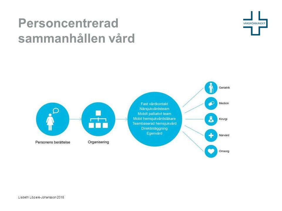 Personcentrerad sammanhållen vård Lisbeth Löpare-Johansson 2015